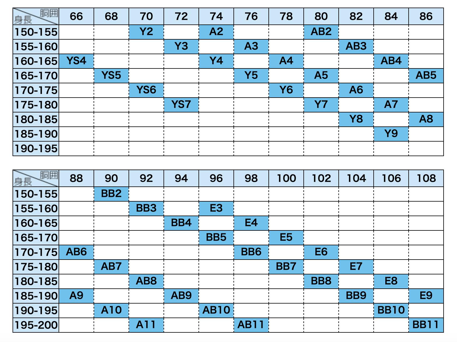 レンタルのやましたのサイズ表
