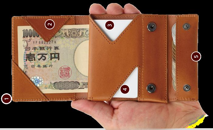 ミニマリストにおすすめの財布②アブラサス